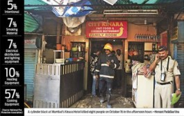 Is Kurla-like disaster waiting to happen in city?